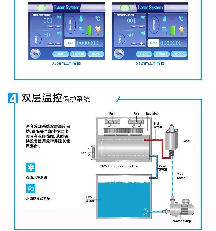 皮秒-白色-C2-机箱-主动调Q--详情页_08.jpg