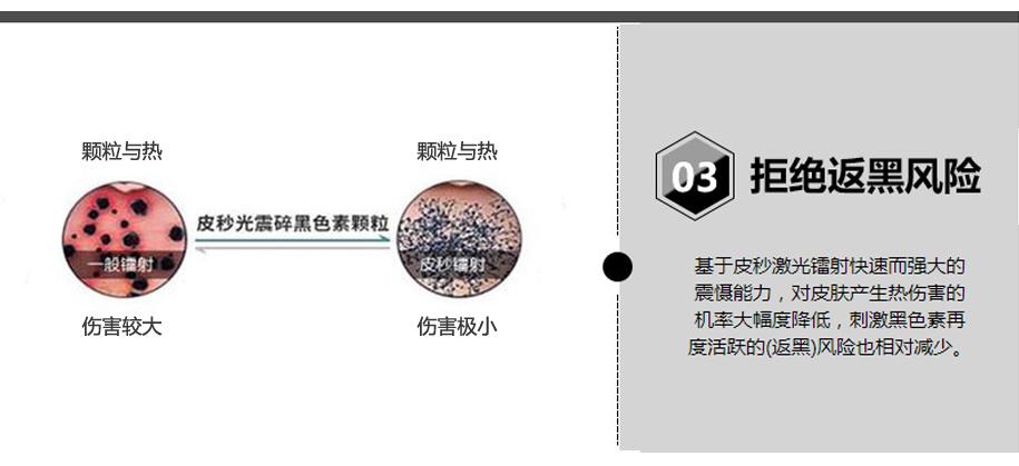 四大技术优势-3 拒绝反黑风险.jpg