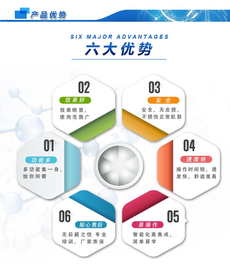 SK-882-氧療大師-(太空人)-詳情頁-(2018年6月)_12.jpg
